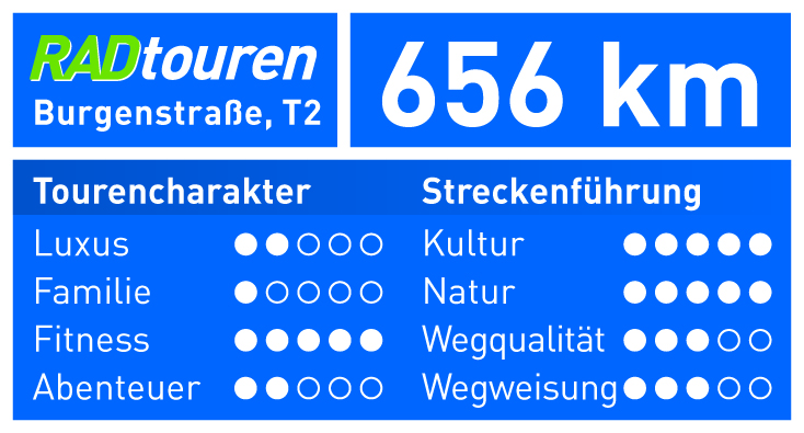 bewertung_burgenstrasse_616
