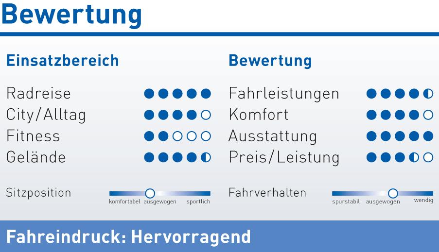 fahrbericht_bewertung-rennstahl