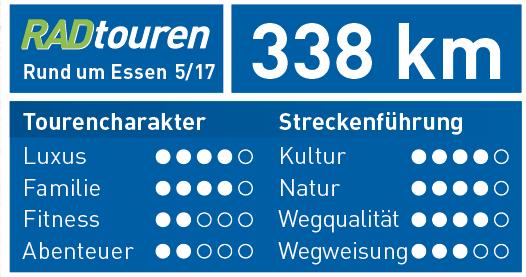 Bewertung der Radreise in RADtouren 5/17.
